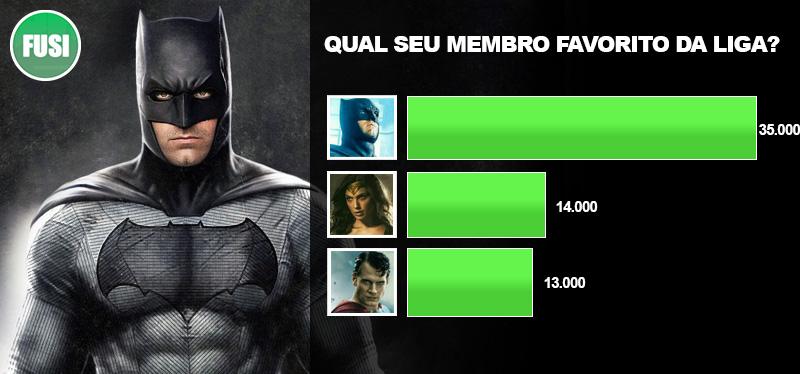 8-fusi-fusikombat-batman-mulhermaravilha-superman