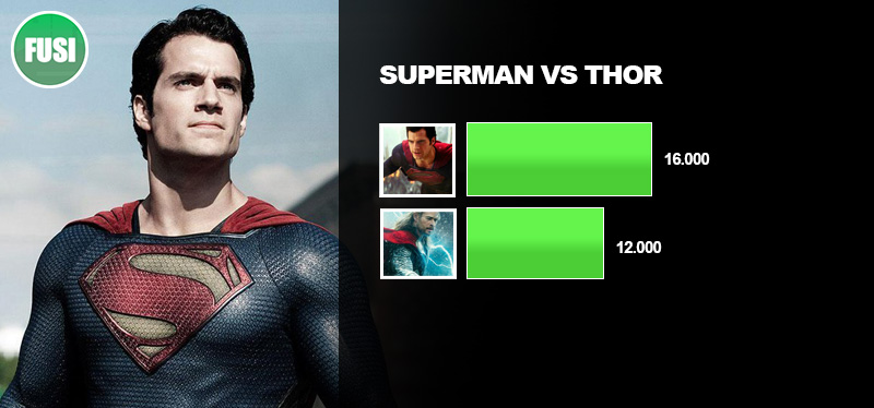 9-fusi-fusikombat-superman-vs-thor